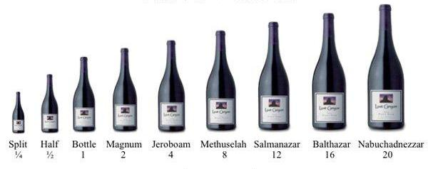 complete guide to all large format wine bottles sizes and shapes
